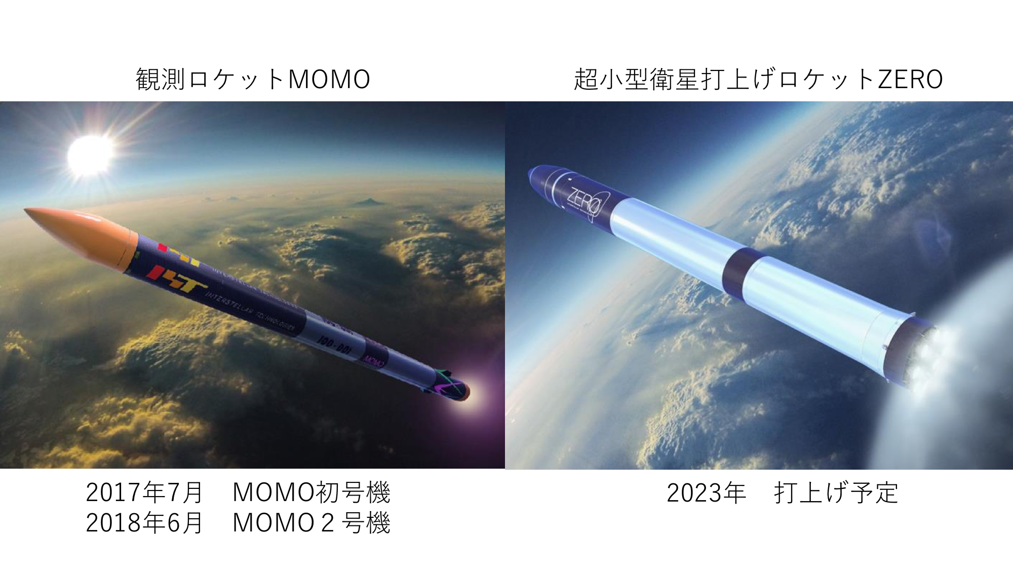 f:id:Imamura:20190414213949p:plain