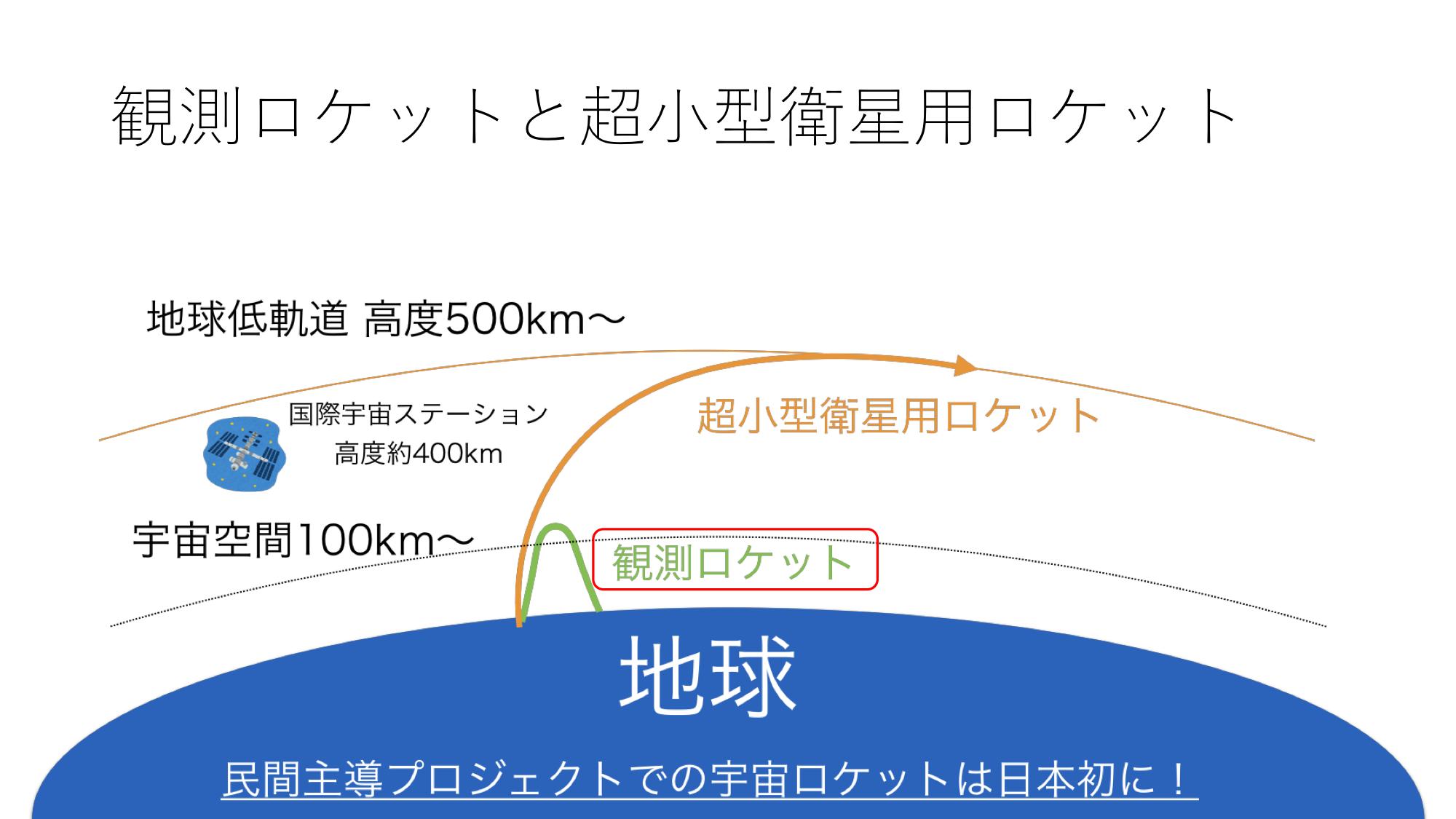 f:id:Imamura:20190414213950p:plain