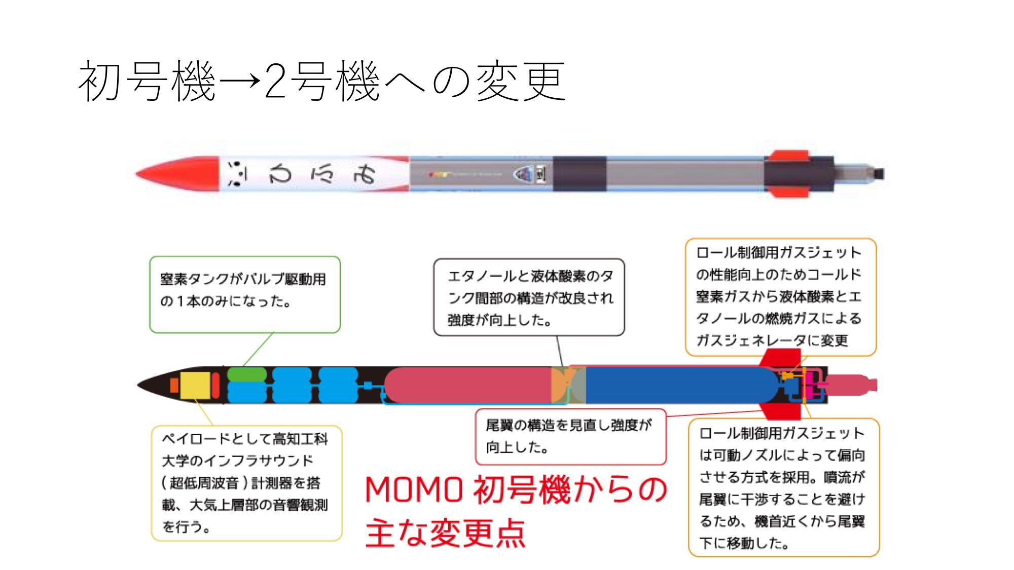 f:id:Imamura:20190414213953p:plain