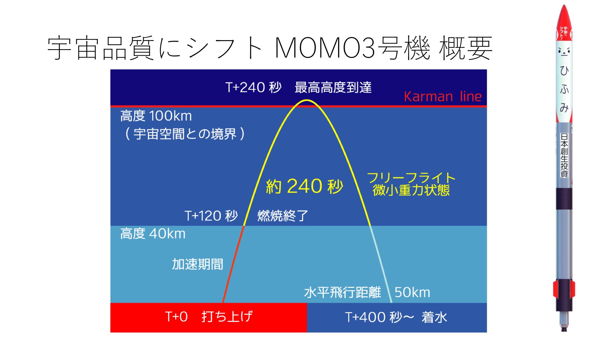 f:id:Imamura:20190414213957p:plain