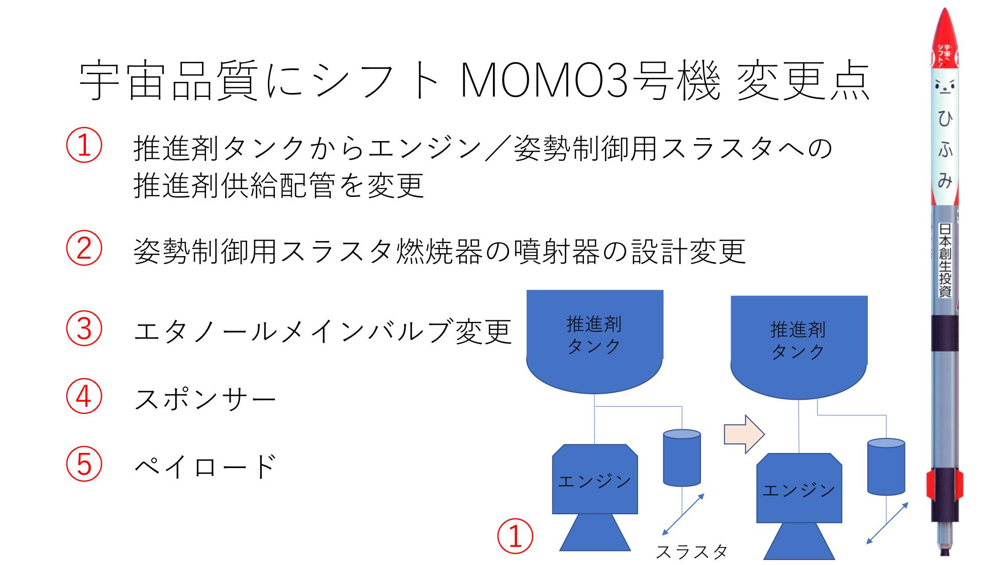 f:id:Imamura:20190414213958p:plain