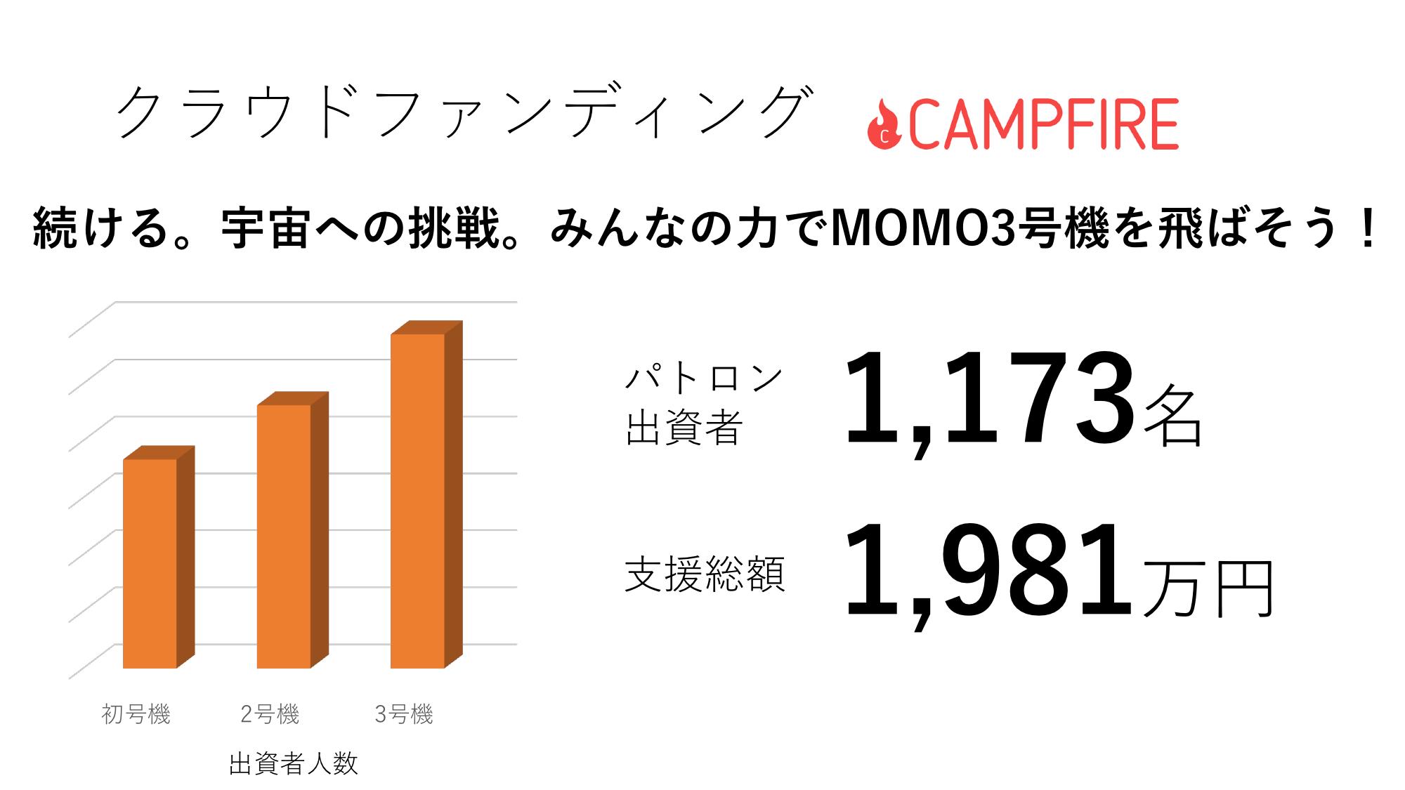 f:id:Imamura:20190414214001p:plain