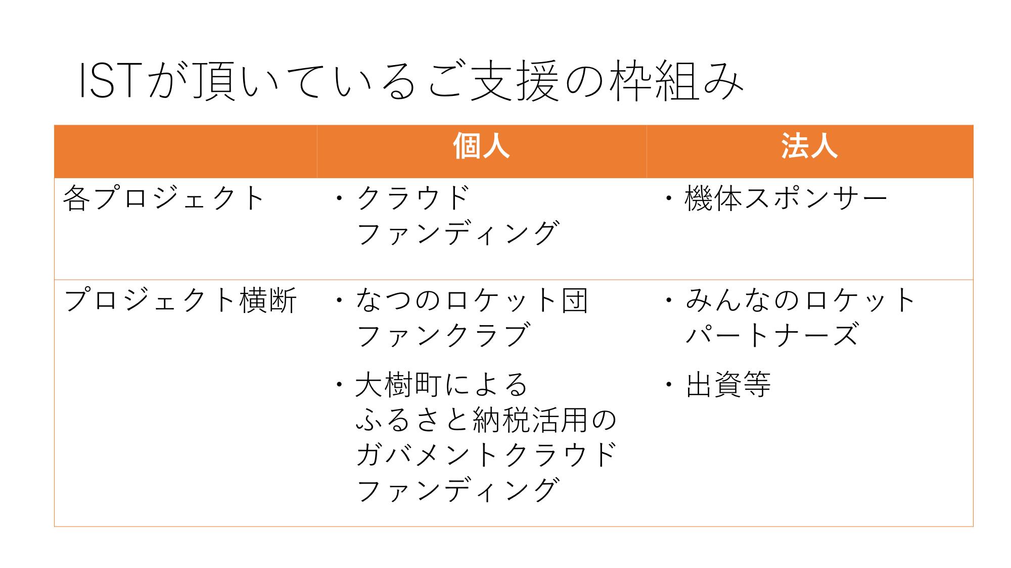 f:id:Imamura:20190414214002p:plain