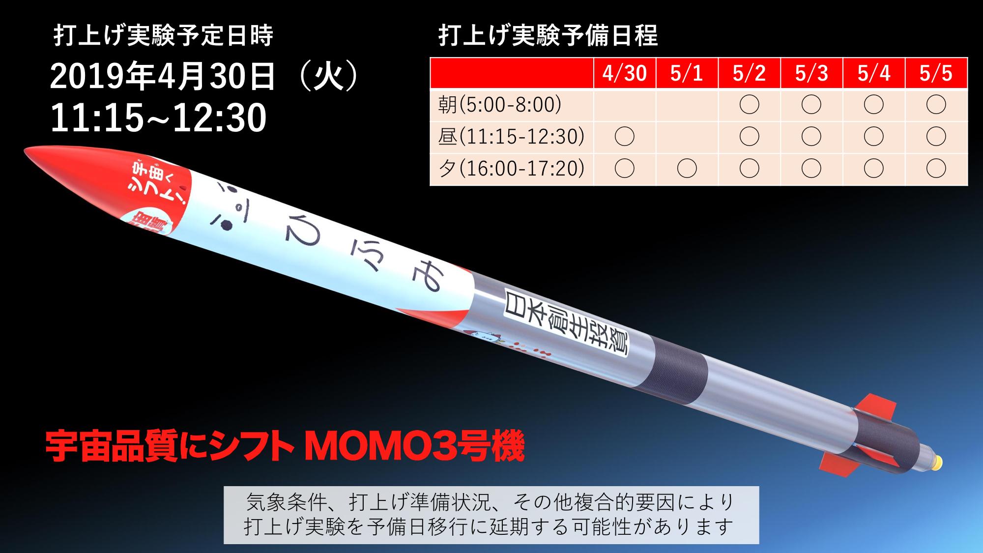 f:id:Imamura:20190414214003p:plain