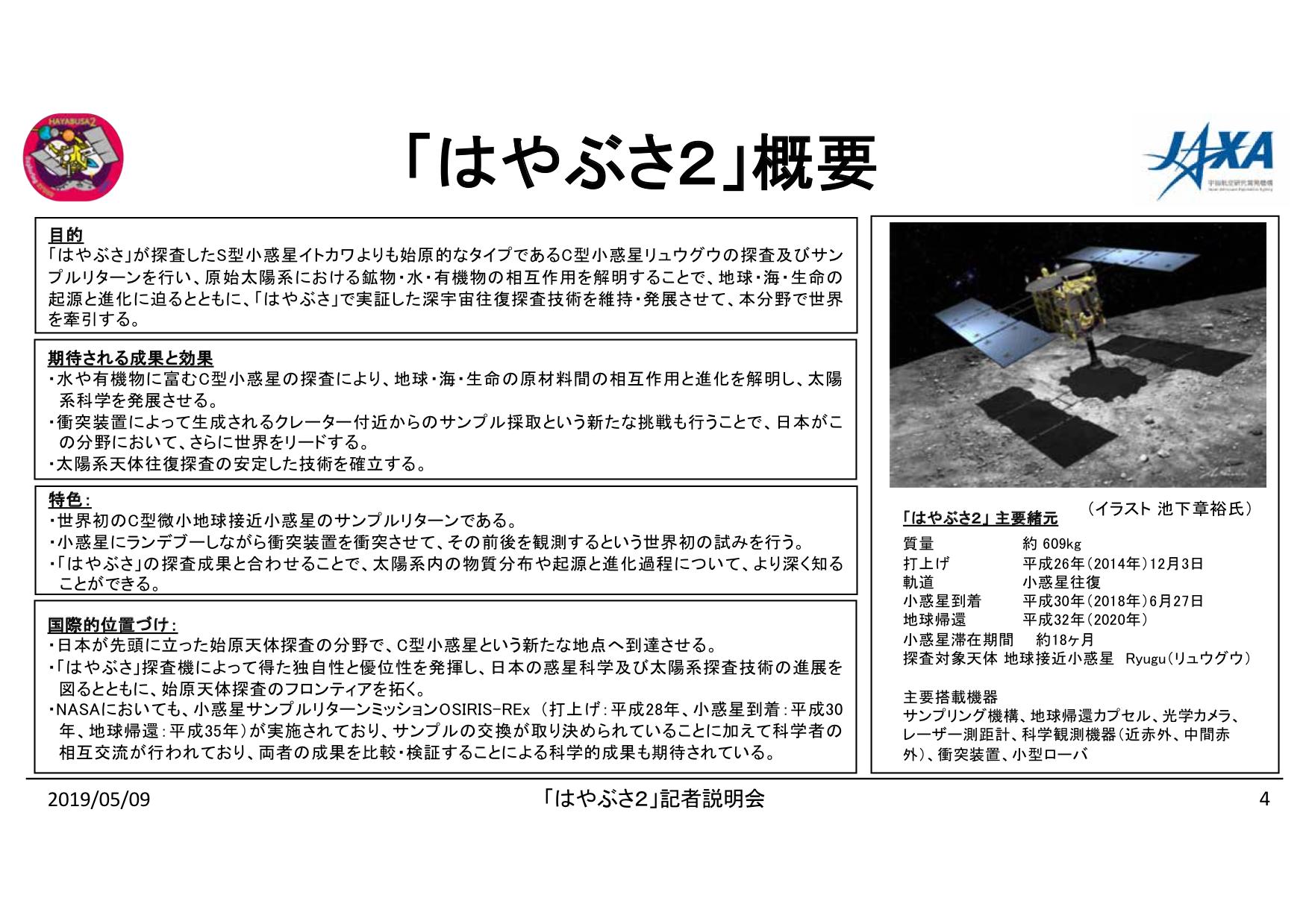 f:id:Imamura:20190509154400p:plain