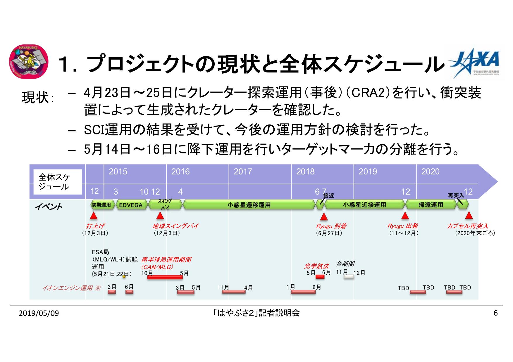 f:id:Imamura:20190509154402p:plain