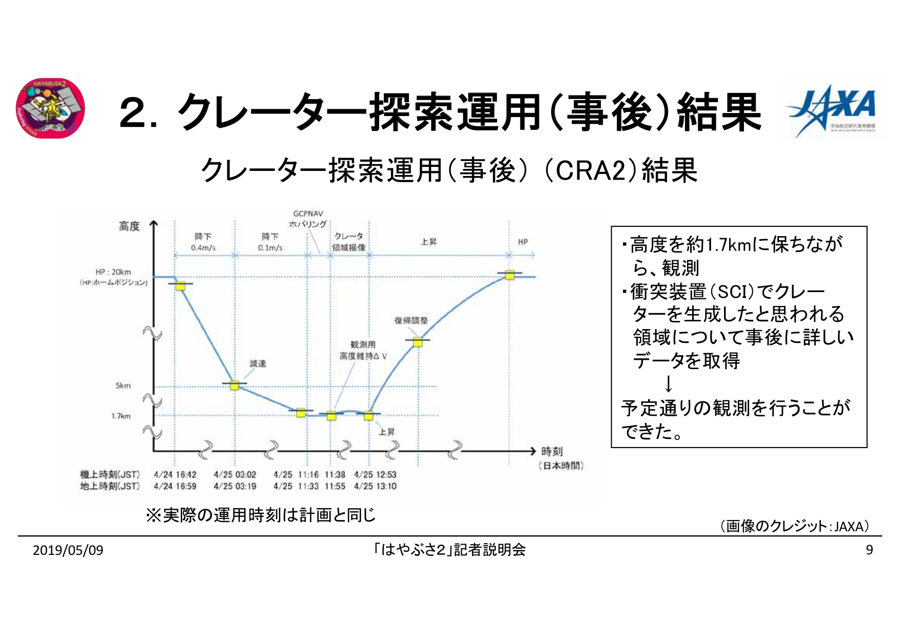 f:id:Imamura:20190509154405p:plain