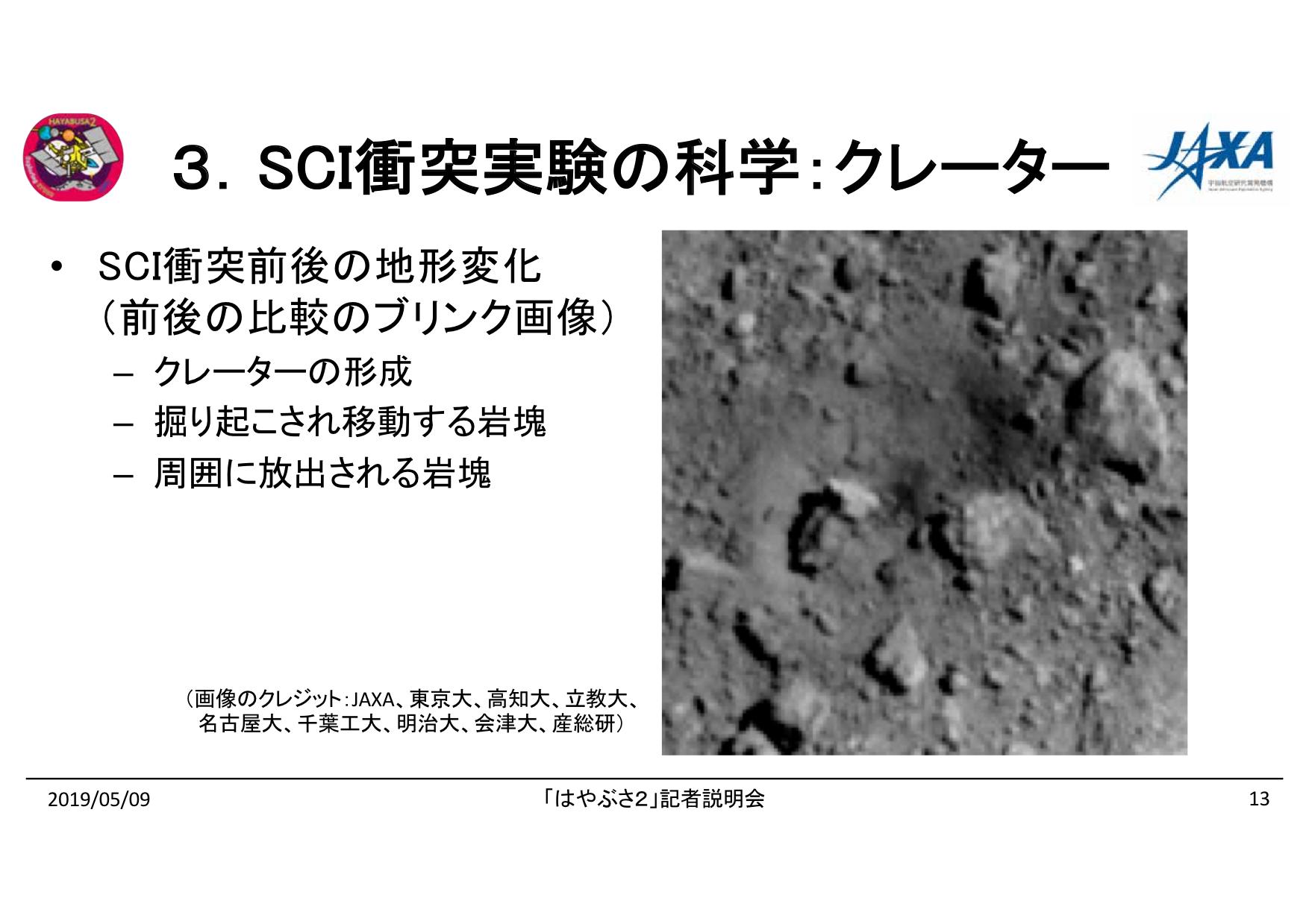 f:id:Imamura:20190509154409p:plain