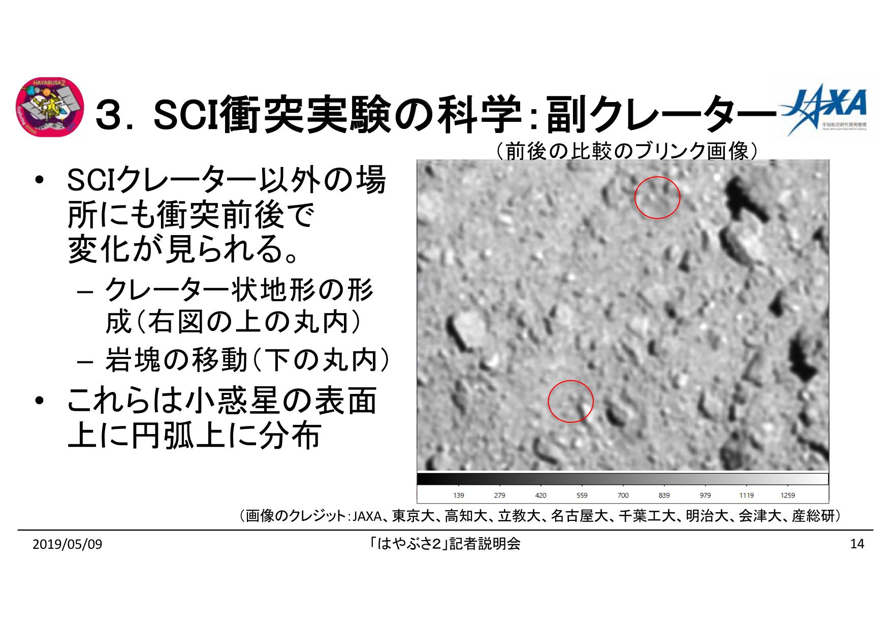 f:id:Imamura:20190509154410p:plain