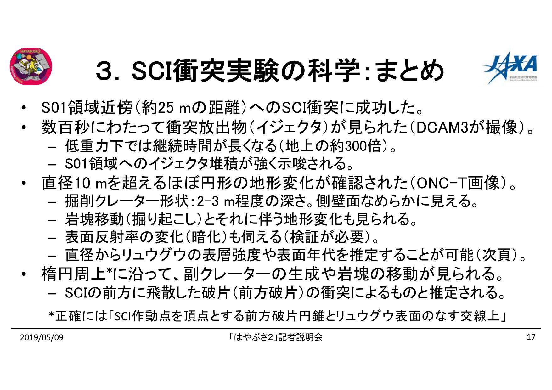 f:id:Imamura:20190509154413p:plain
