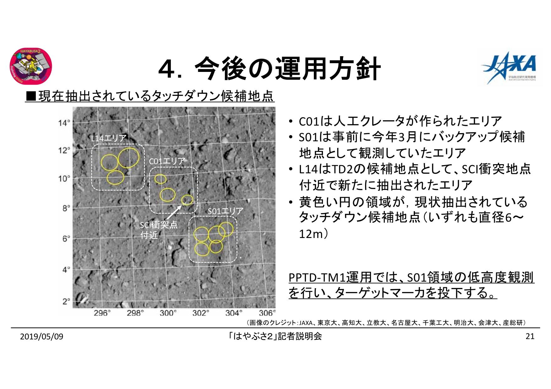 f:id:Imamura:20190509154417p:plain