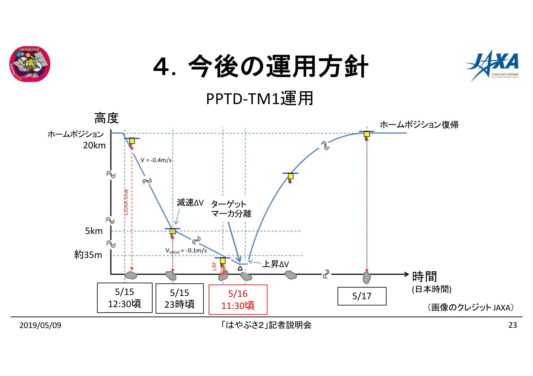 f:id:Imamura:20190509154419p:plain