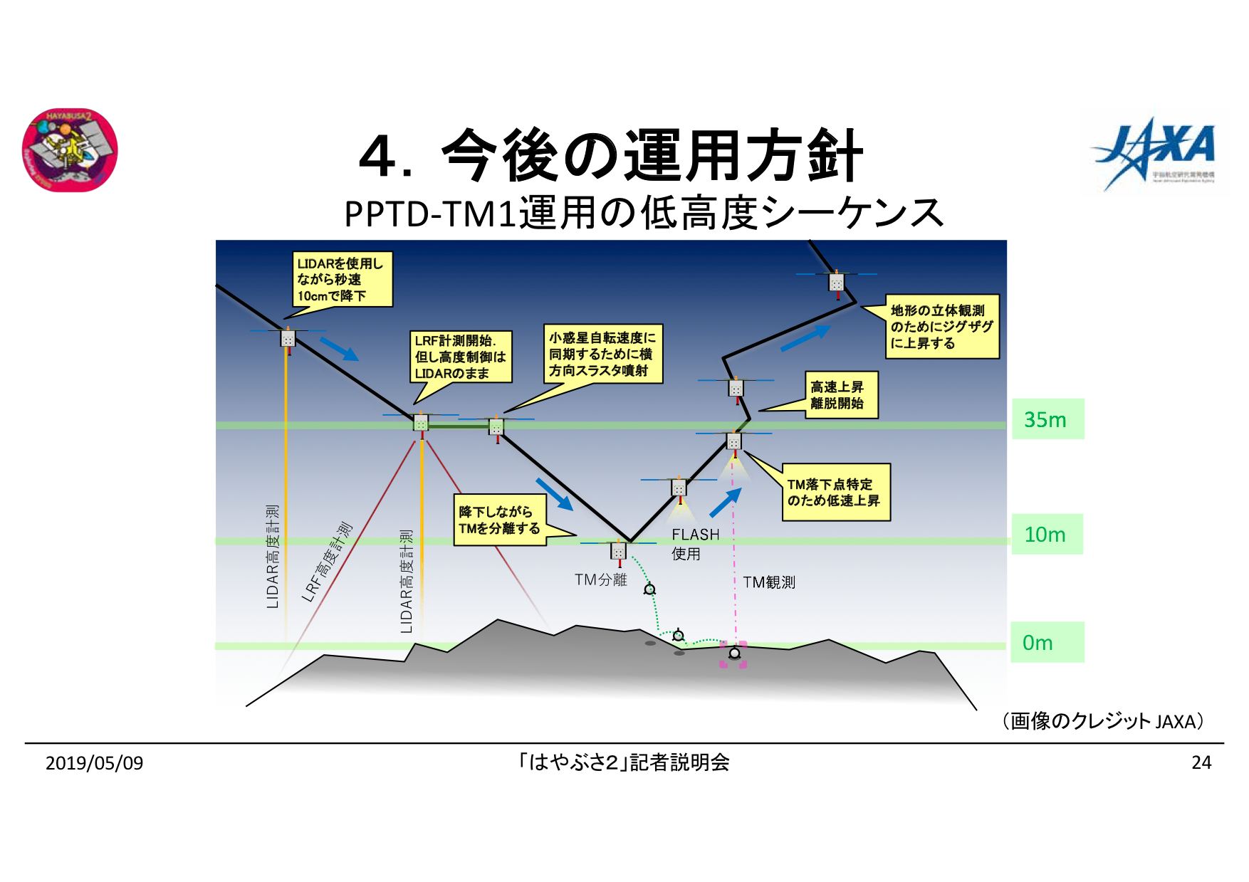 f:id:Imamura:20190509154420p:plain