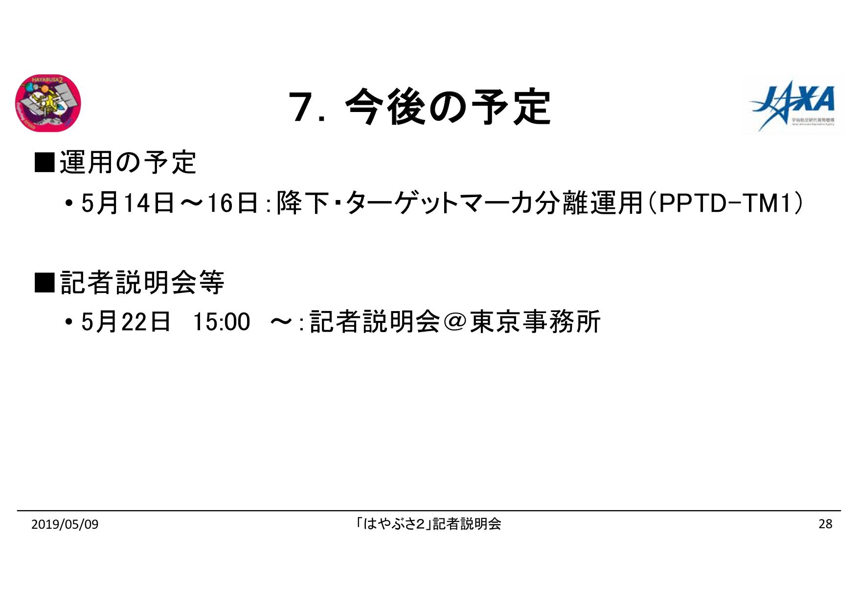f:id:Imamura:20190509154424p:plain