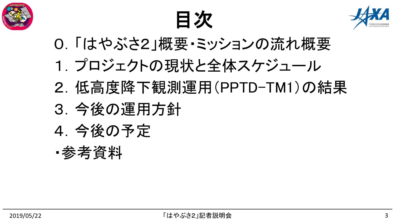 f:id:Imamura:20190522162422p:plain
