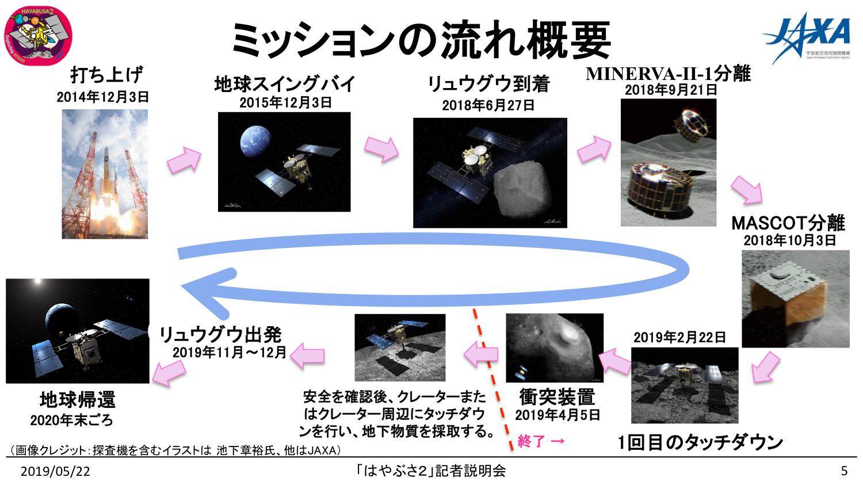 f:id:Imamura:20190522162424p:plain