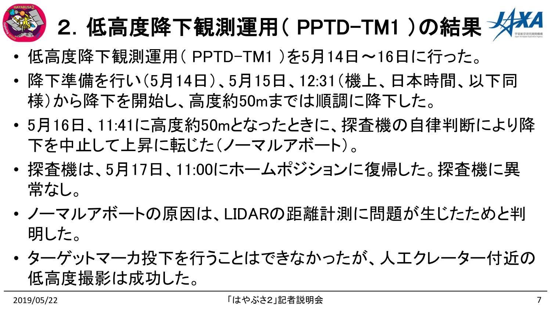 f:id:Imamura:20190522162426p:plain
