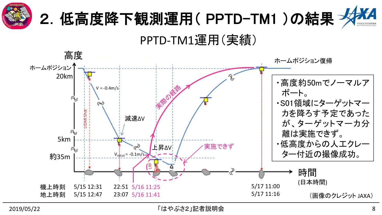 f:id:Imamura:20190522162427p:plain