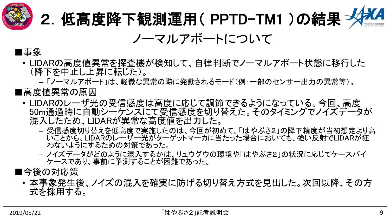 f:id:Imamura:20190522162428p:plain