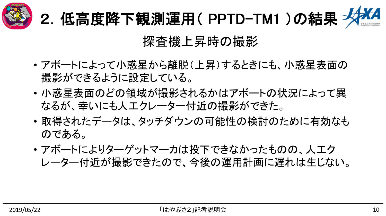 f:id:Imamura:20190522162429p:plain