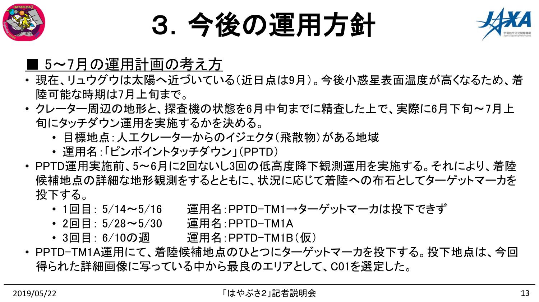 f:id:Imamura:20190522162432p:plain