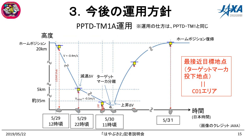 f:id:Imamura:20190522162434p:plain