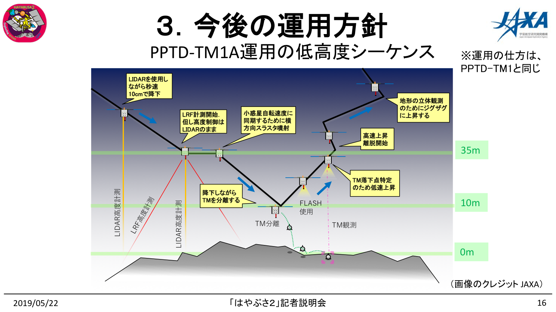 f:id:Imamura:20190522162435p:plain