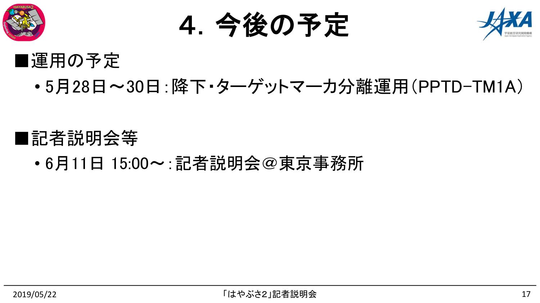 f:id:Imamura:20190522162436p:plain