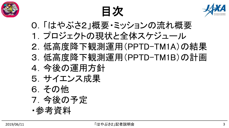 f:id:Imamura:20190611150306p:plain