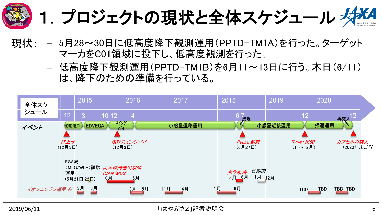 f:id:Imamura:20190611150309p:plain