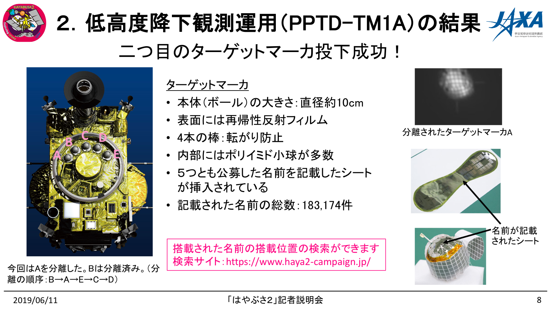 f:id:Imamura:20190611150311p:plain
