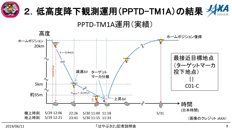 f:id:Imamura:20190611150312p:plain