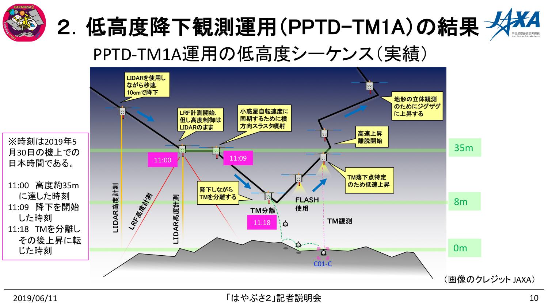 f:id:Imamura:20190611150313p:plain