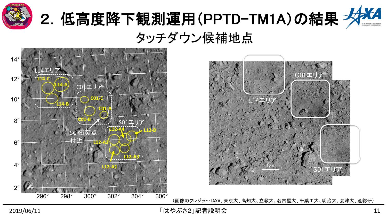 f:id:Imamura:20190611150314p:plain