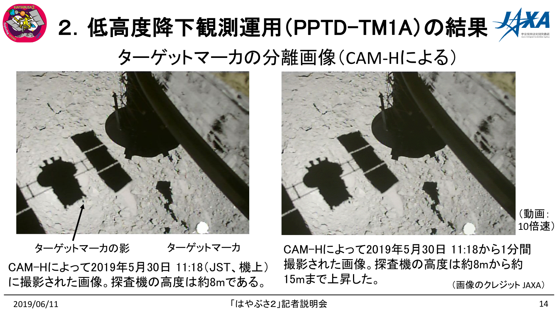 f:id:Imamura:20190611150317p:plain