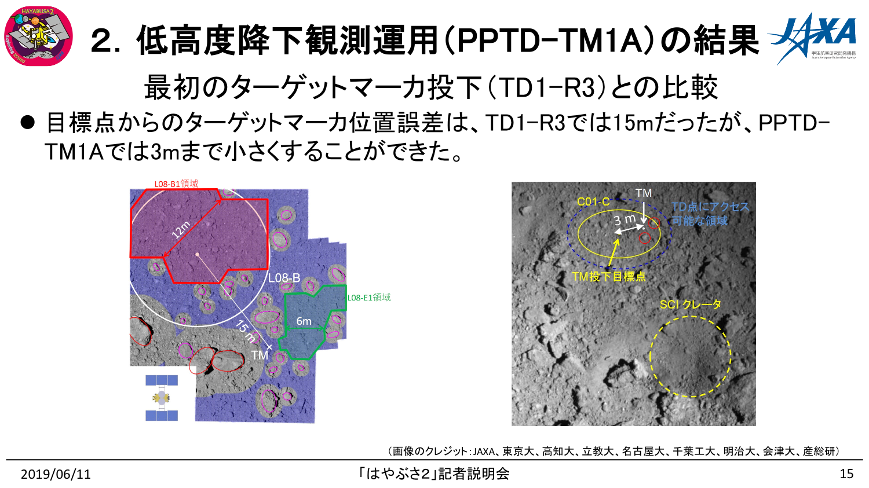 f:id:Imamura:20190611150318p:plain