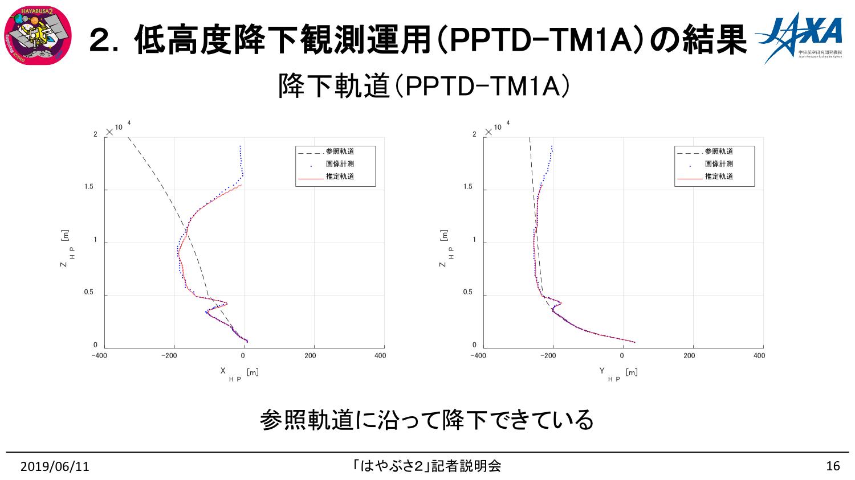 f:id:Imamura:20190611150319p:plain