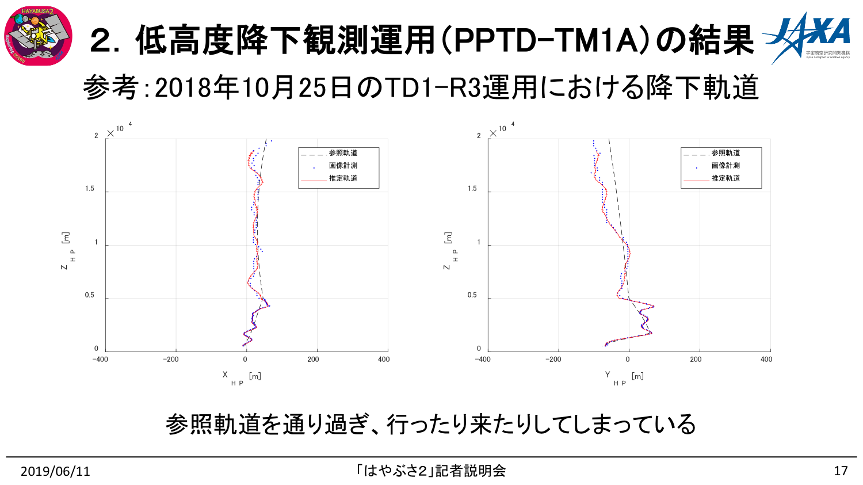 f:id:Imamura:20190611150320p:plain