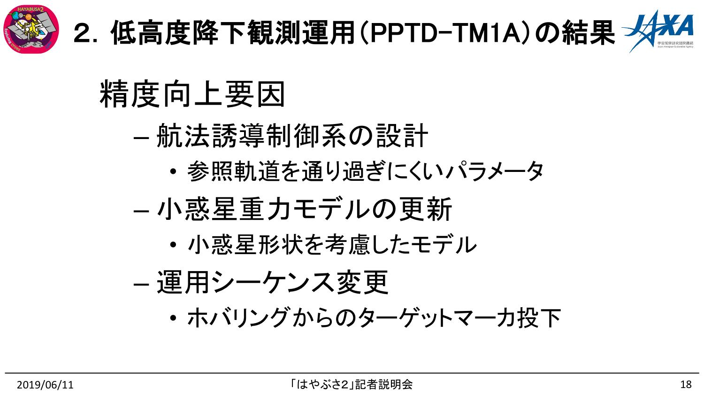 f:id:Imamura:20190611150321p:plain