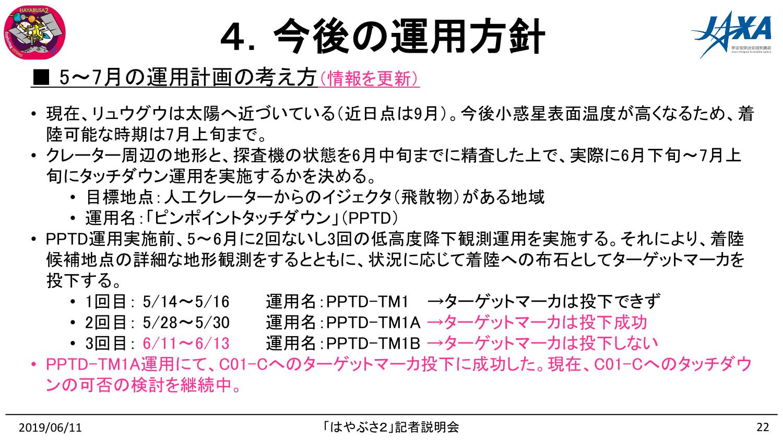 f:id:Imamura:20190611150325p:plain