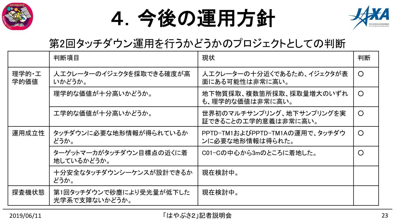 f:id:Imamura:20190611150326p:plain
