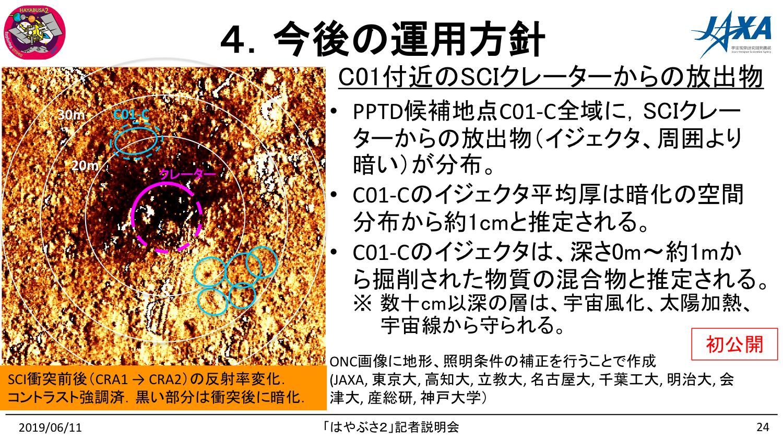 f:id:Imamura:20190611150327p:plain