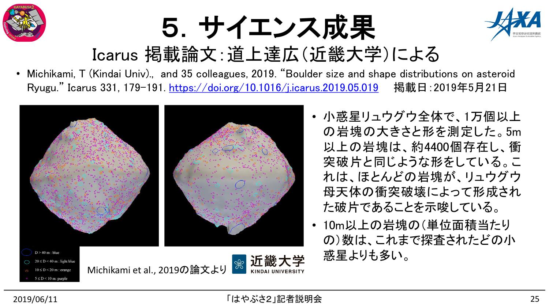 f:id:Imamura:20190611150328p:plain