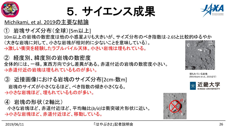 f:id:Imamura:20190611150329p:plain