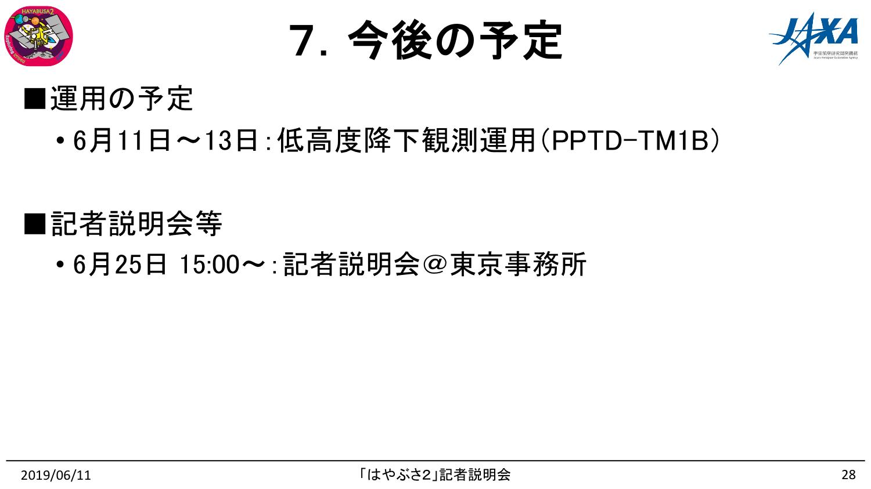 f:id:Imamura:20190611150331p:plain