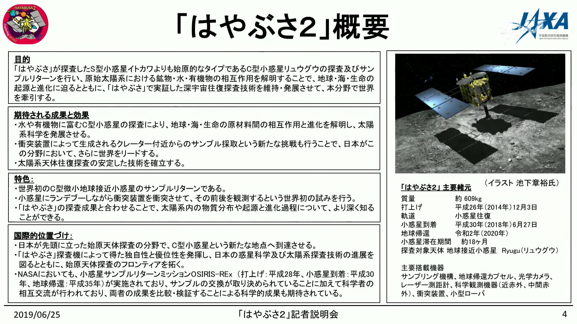 f:id:Imamura:20190625234642p:plain