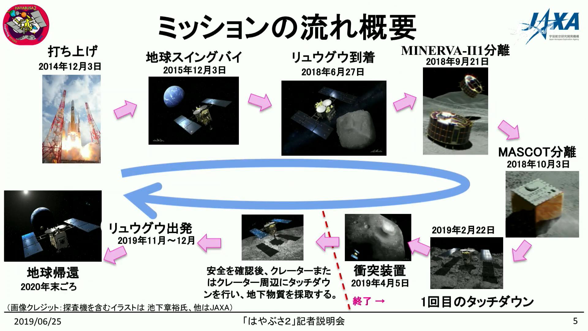 f:id:Imamura:20190625234649p:plain