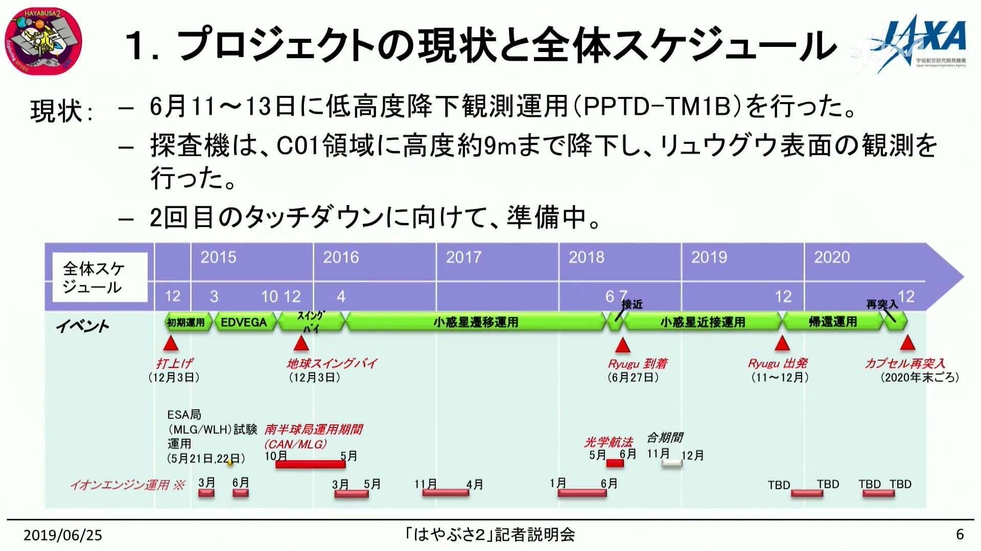 f:id:Imamura:20190625234655p:plain