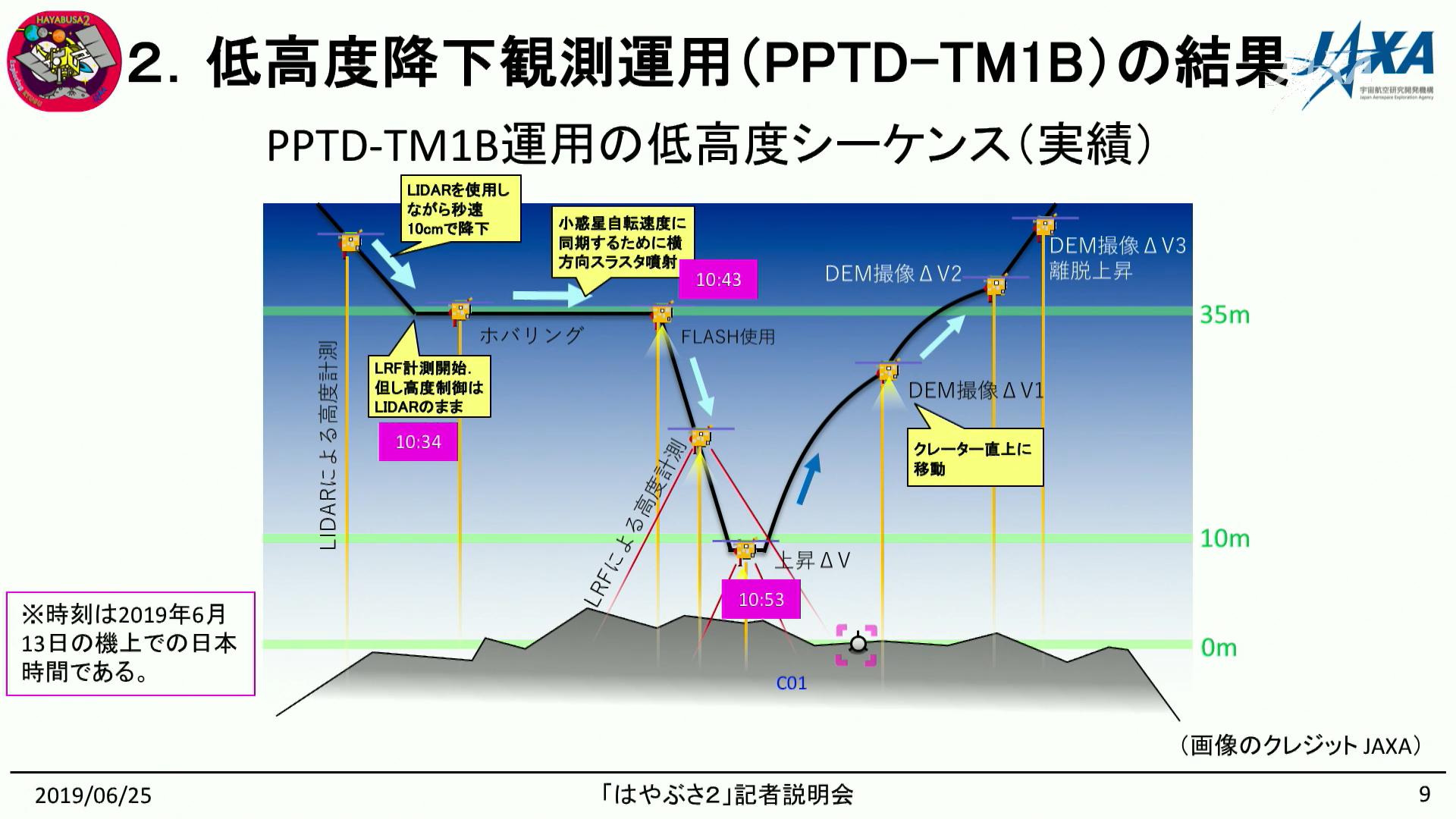 f:id:Imamura:20190625234714p:plain