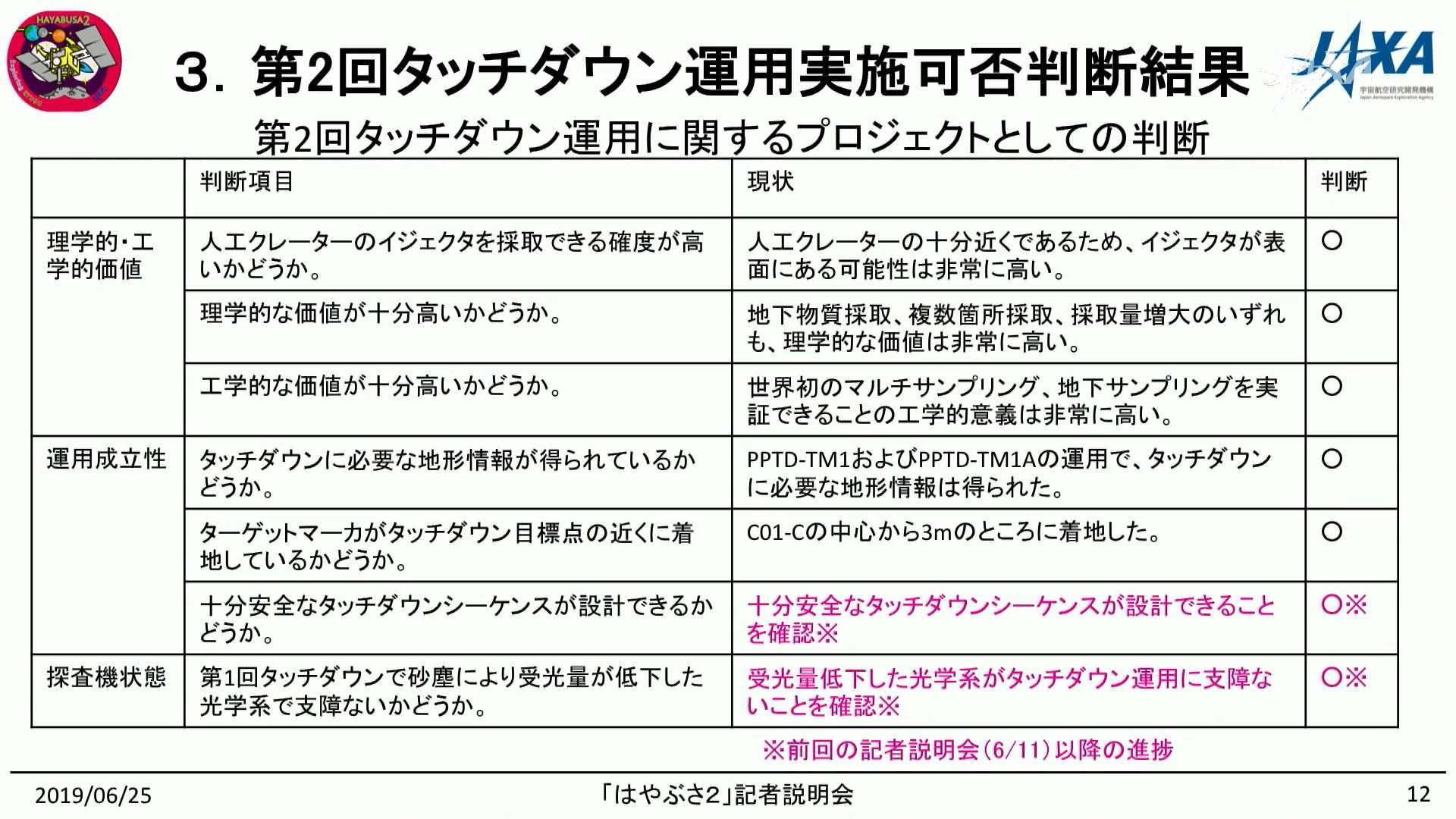 f:id:Imamura:20190625234735p:plain